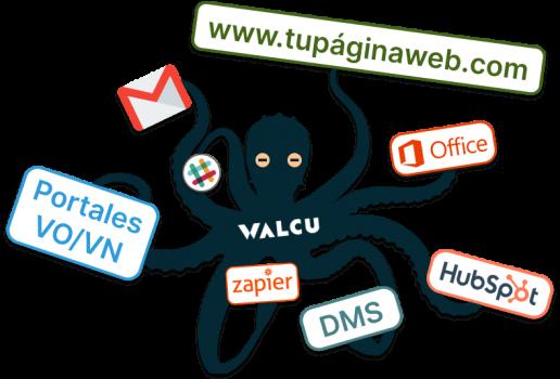 Integraciones disponibles de Walcu CRM